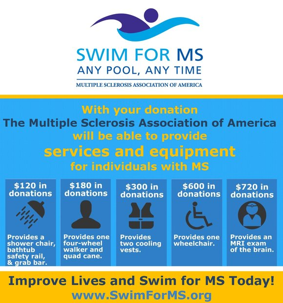 rsz_how_you_can_help_-_swim_for_ms